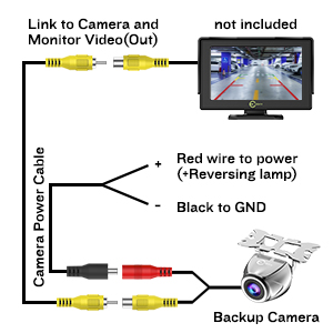 [SCHEMATICS_4ER]  Amazon.com: Car Reversing Backup Camera, Esky Waterproof Starlight Rear View  Night Vision HD CMOS 170° Vehicle Reversing Universal Car Backing Camera | Wiring Diagram Reversing Camera |  | Amazon.com