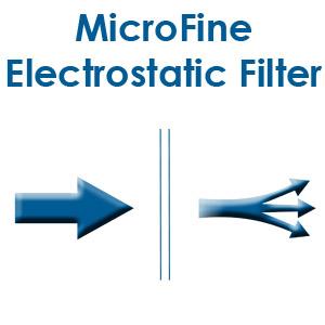 MicroFine Filter