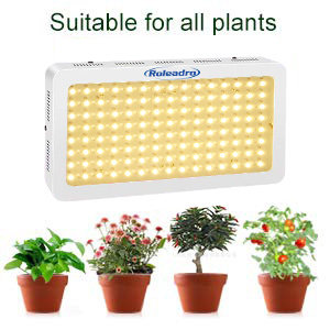 Suitable for all plants