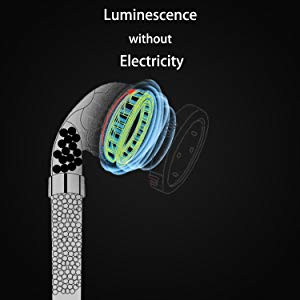 Luminescence Without Electricity, Turbo Pressure Boost Nozzle Technology