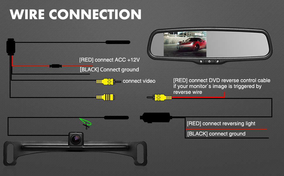 Amazon Com Auto Vox Hd Car Rear View Backup Camera