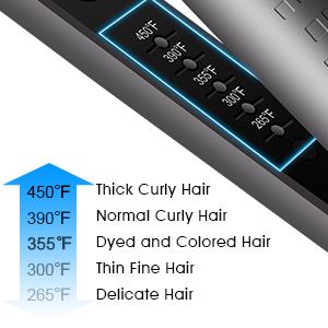 Adjustable Temperature