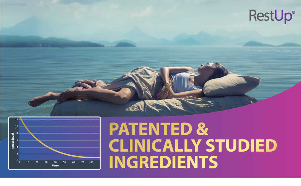 patented and clinically studied ingredients