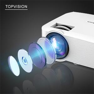 well-grinding LCD lens