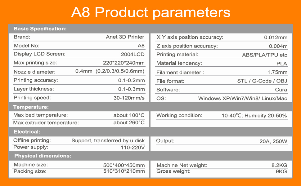 A8 Product Parameters