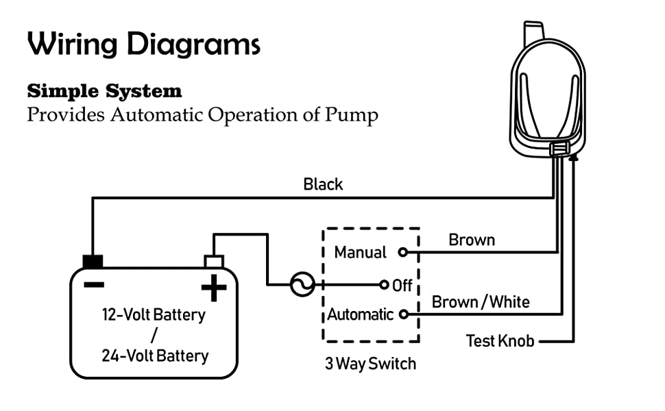 Bilge Pump Wiring Diagram With Float Switch from m.media-amazon.com