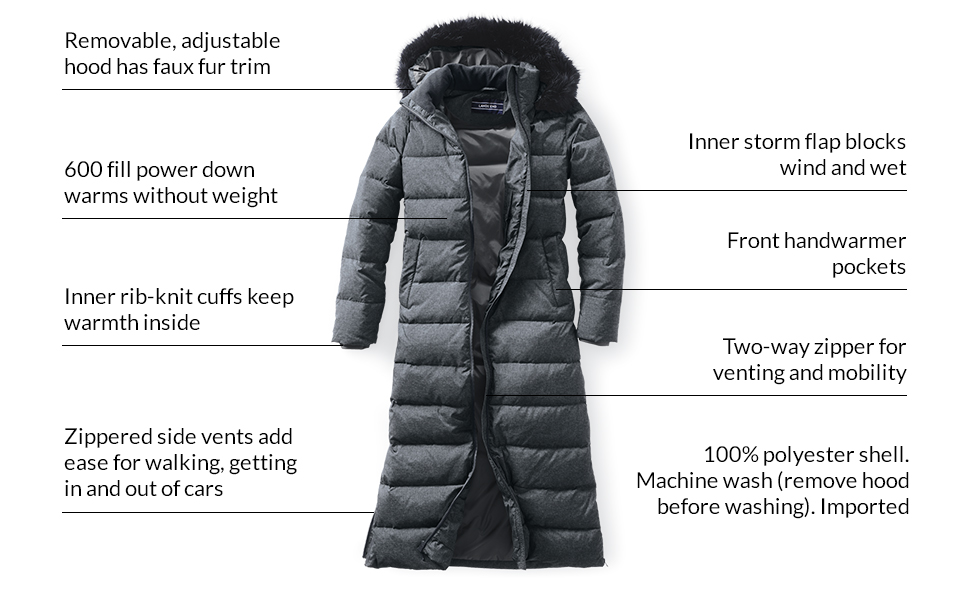 11681fb59be8 Lands  End Women s Winter Long Down Coat with Faux Fur Hood Faux Fur ...