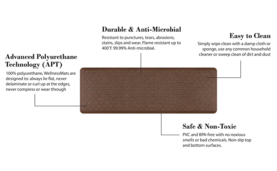 wellness mat comfort durable features safe easy clean
