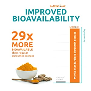 improved bioavailability