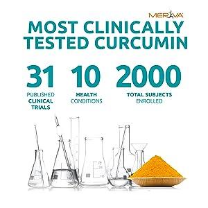 meriva clinically tested curcumin