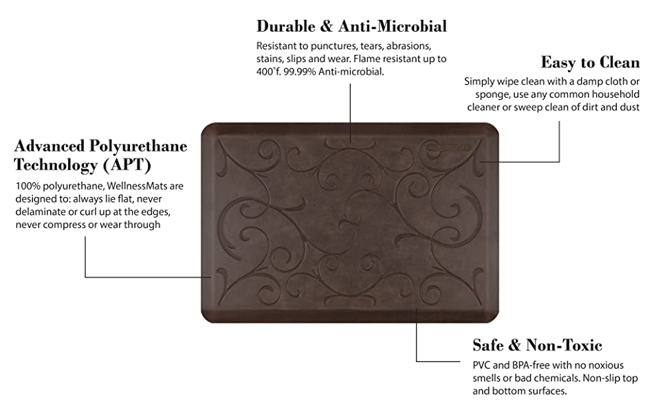 wellness mat features durable easy clean safe