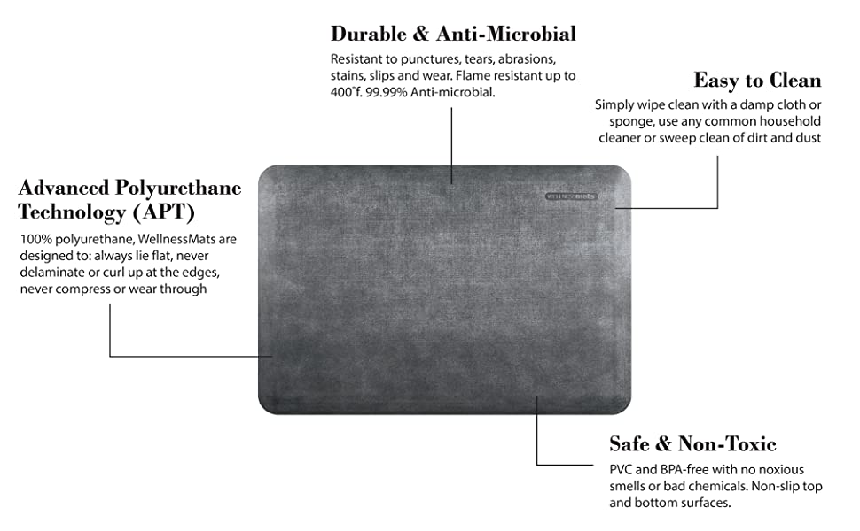 wellness mat easy clean features durable safe