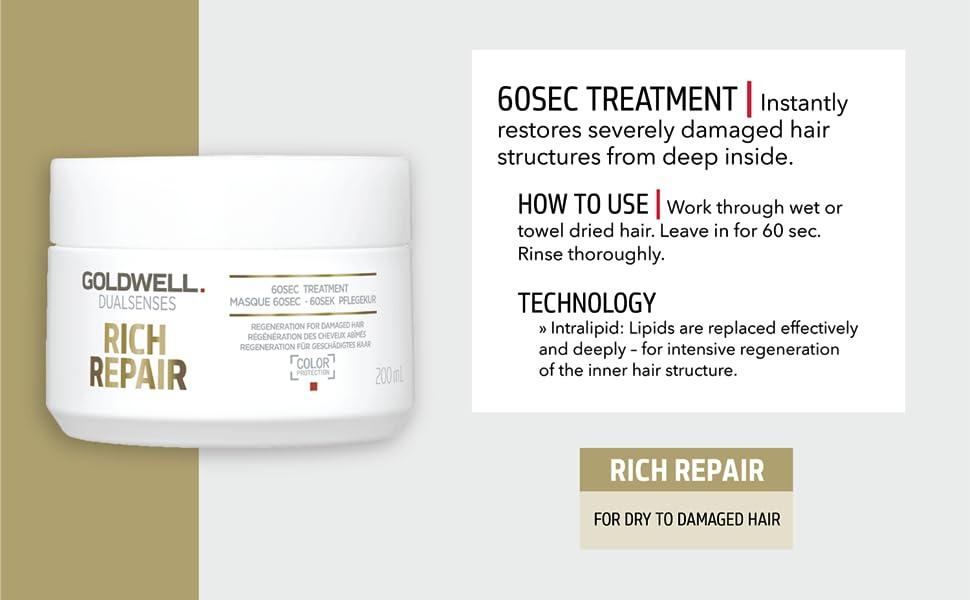 rich repair restoring 60sec treatment damage dry hair