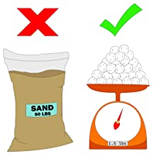 Weight comparison of sand vs. light-weight luster-filter-media