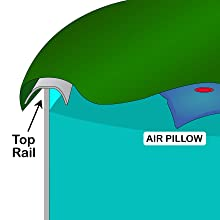 Side view of an above-ground swimming pool showing winter-cover, toprail, air-pillow and over-lap