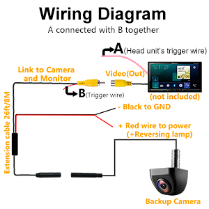 Marvelous Wiring Diagram For Reversing Camera Wiring Diagram Wiring Digital Resources Aeocykbiperorg