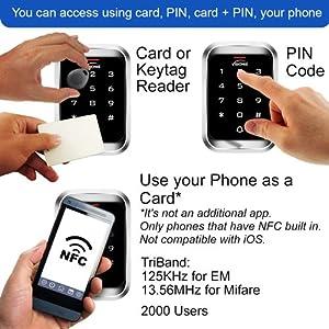 VIS-3000 outdoor weatherproof keypad