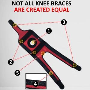 2xl knee brace 2xl knee brace for women 3 xl knee brace 3xl knee brace 3xl knee brace for men, acl
