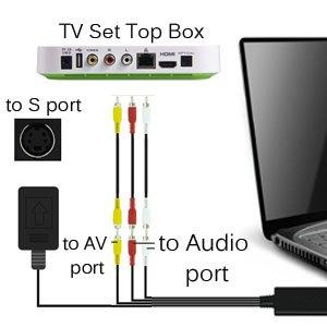 honestech usb 2.0 video capture device user manual