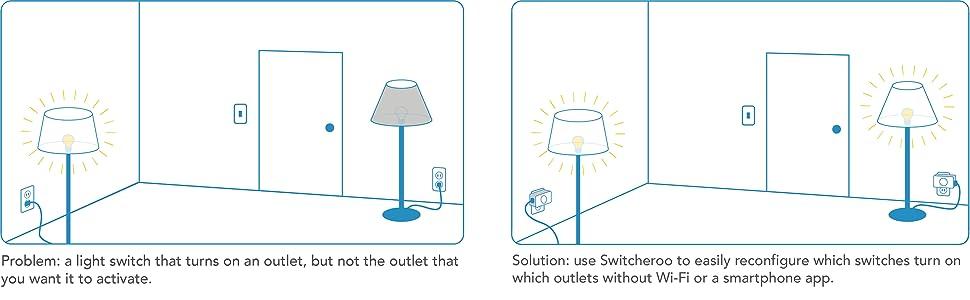 Switcheroo Cartoon Panels problem/solution