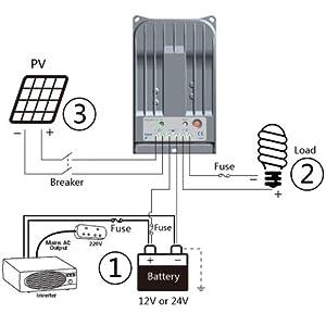 SolarEpic MPPT 30A Solar Charge Controller 150V PV Input 12V/24V Earth  Ground