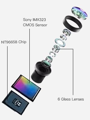 6 Lens