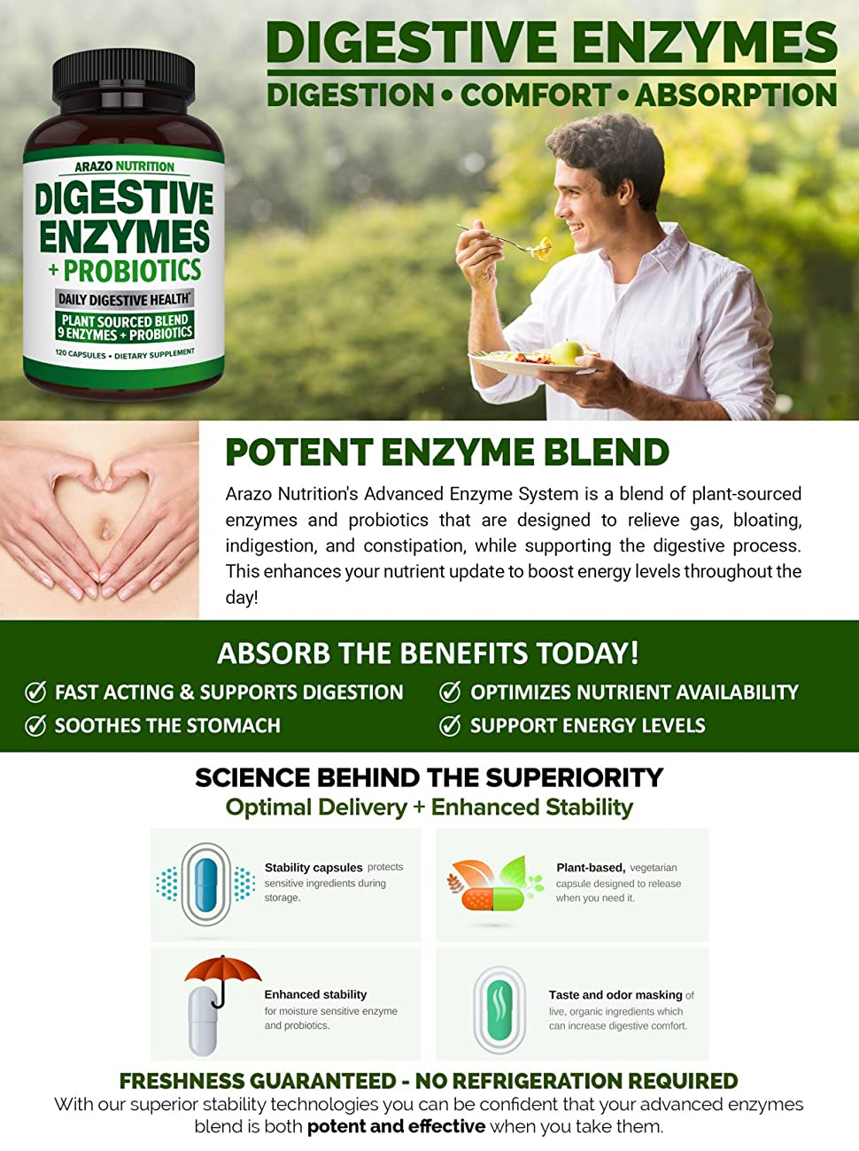 Amazon.com: Digestivo Enzimas, 1: Health & Personal Care
