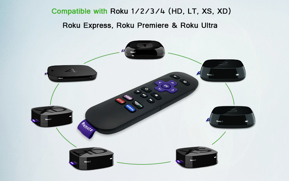 Amazon Gvirtue Replacement Remote Control For Roku Models Roku