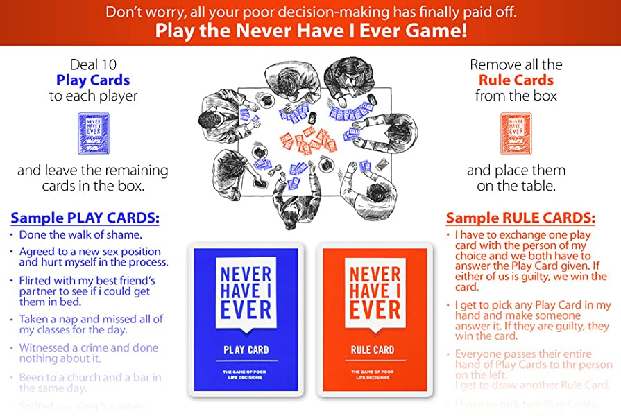 Never Have I Ever: The Adult Party Card Game