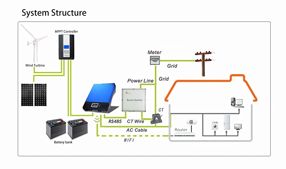 D Can Vfd Phase Converter Power Hp A Lathe Leaddualvolty Connection in addition Fbp Smvh Kh Xgo Medium additionally Mill together with Ffq Mforztidz Large furthermore Px Wind Turbine Schematic Svg. on 3 phase wind generator wiring diagram