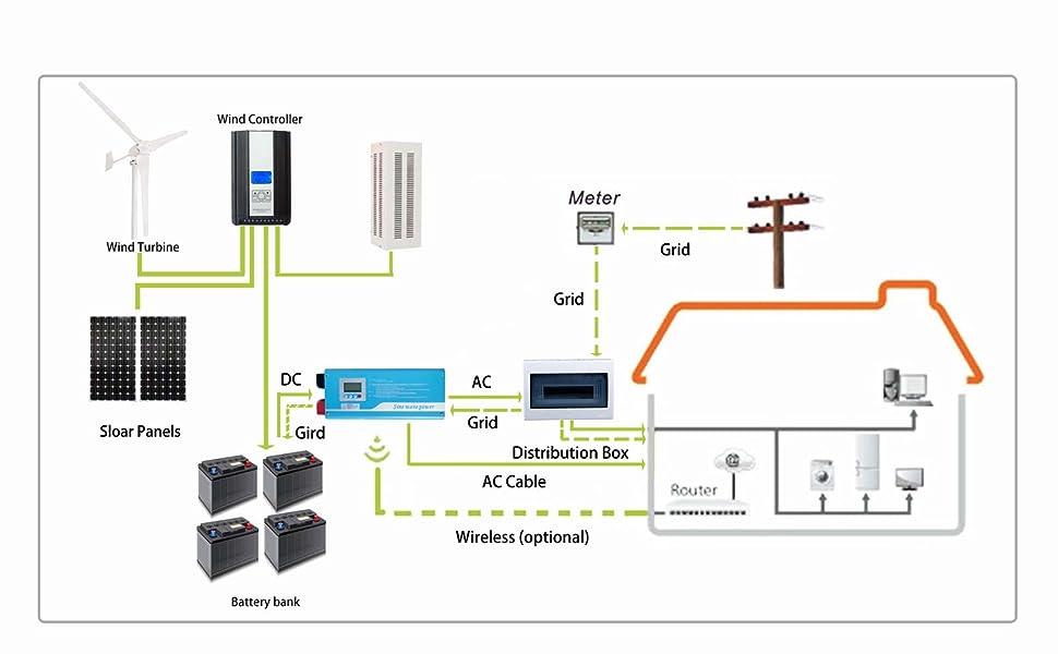 Amazon.com: tumo-int Digital Inteligente DC 48 V a AC 120 V ...