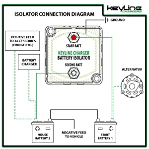 wqUlAaR0Ci._UX300_TTW__ amazon com 140 amp dual battery smart isolator by keyline stinger sgp32 wiring diagram at crackthecode.co