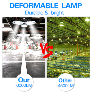 LED Motion Activated Ceiling Lights - Adjustable Overhead High Intensity Mining Lamps