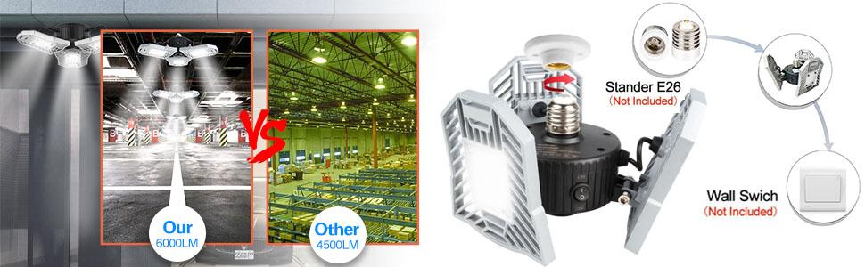 led garage light bulb, motion active lights