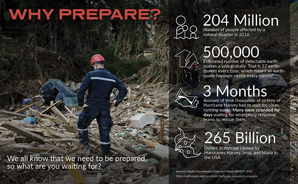 survival-kit-s sos-emergency-kit benchmade-knives emergency-kit hurricane-kit-supplies backpacking
