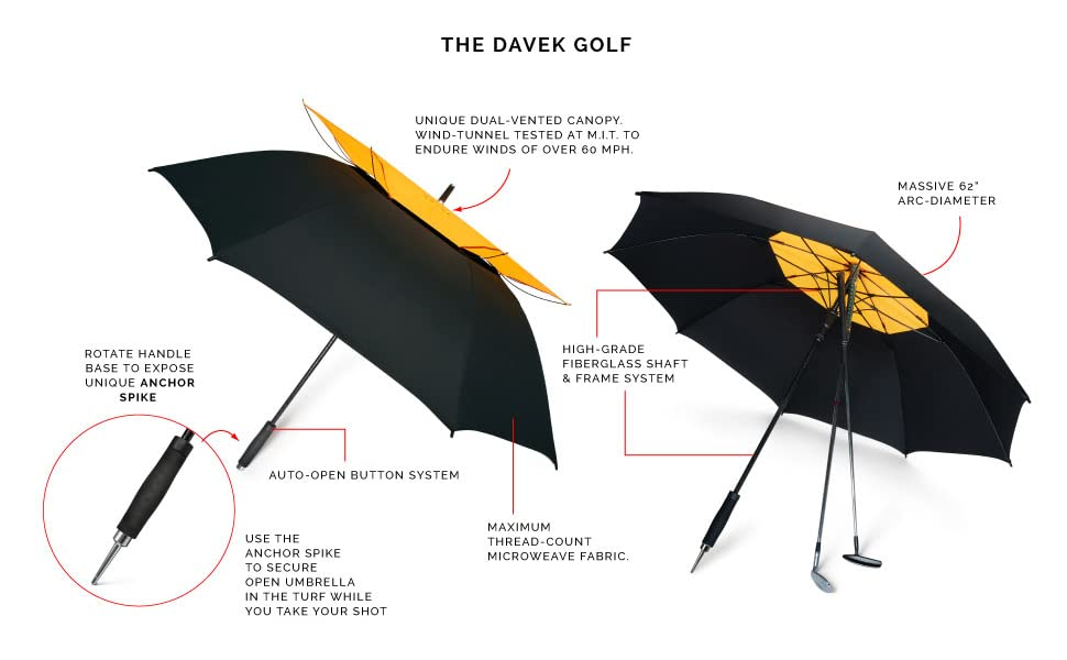 8be24918c6ef5 BASED IN NEW YORK CITY, DAVEK HAS BEEN MAKING THE WORLD'S STRONGEST AND  MOST BEAUTIFUL UMBRELLAS FOR OVER A DECADE. OUR PRODUCTS ARE BUILT TO  ENDURE OVER ...