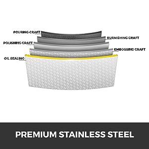 Premium Stainless Steel