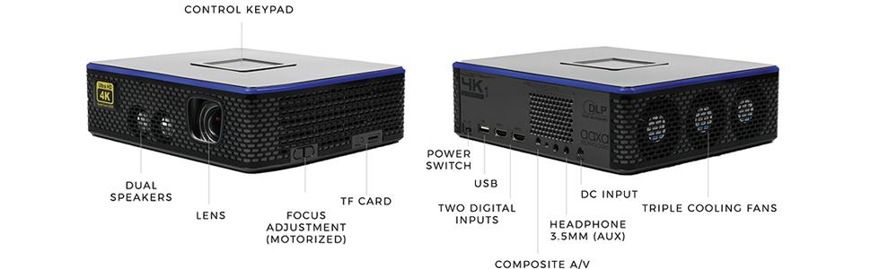 Multi-Input Interface