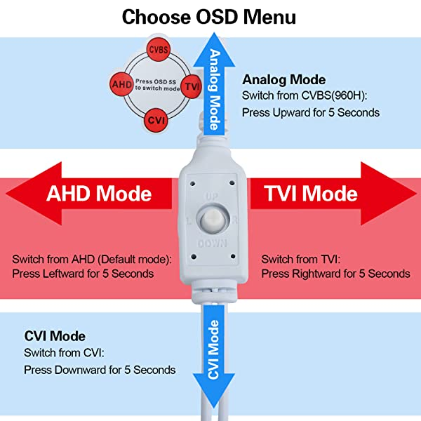 Camera an ninh lai đạn EWETON 1080P, HD 4 trong 1 TVI / CVI / AHD / CVBS Camera giám sát trong nhà / ngoài trời không thấm nước 2.0MP 1920x1080, 36 th