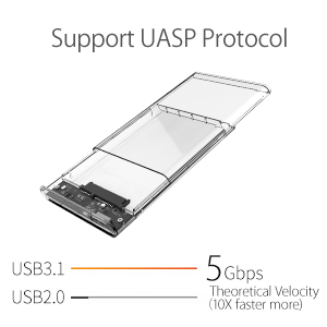ORICO 2.5 USB 3 External Hard Drive Enclosure, USB3.0 to SATA Portable Clear Hard Disk Case for 2.5 inch 7mm 9.5mm SATA HDD SSD, Support UASP SATA ...