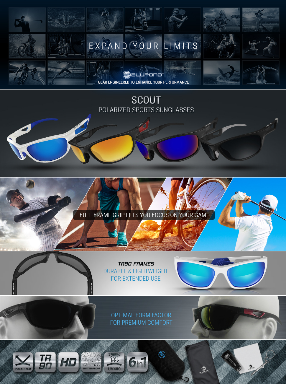 5e87836f499 Amazon.com  BLUPOND Polarized Sports Sunglasses for Men - TR90 ...