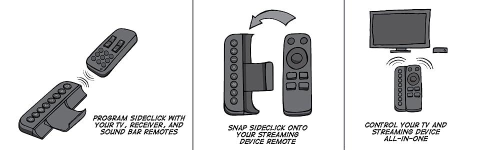 Sideclick Cartoon