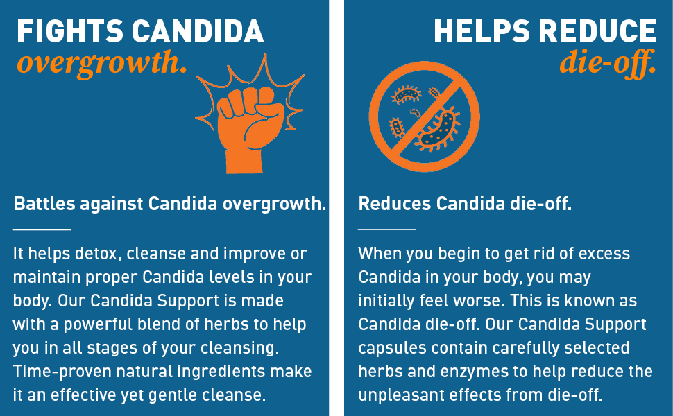 dr tobias, candida support, candida, candida supplement, dr tobais candida, supplement, detox