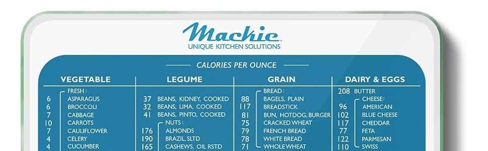 Kitchen Food deite keto macro macros calorie carb accurate precision scale