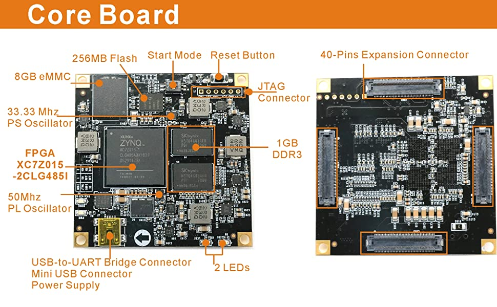 Amazon com: AXSOC Brand XILINX FPGA Development Board ZYNQ XC7Z015