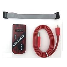 USB Cable Platform