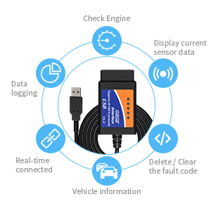 OBD2 Diagnostic Auto Car Scanner OBDII Scan Tool Cable