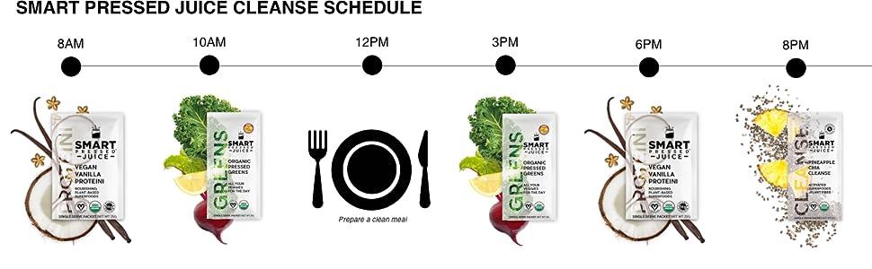 Smart Pressed Juice Cleanse Schedule