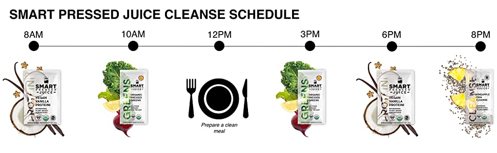 Smart Pressed Juice Cleanse Schedule