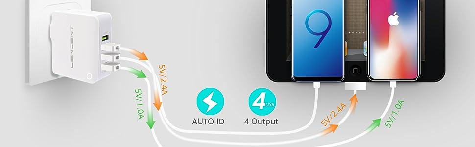 Auto-ID Technology